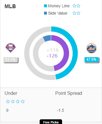 AccuScore Baseball side value