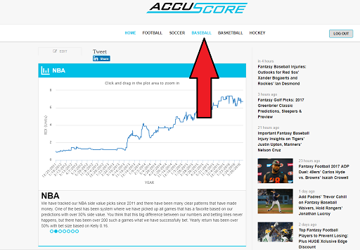 AccuScore Baseball Betting System