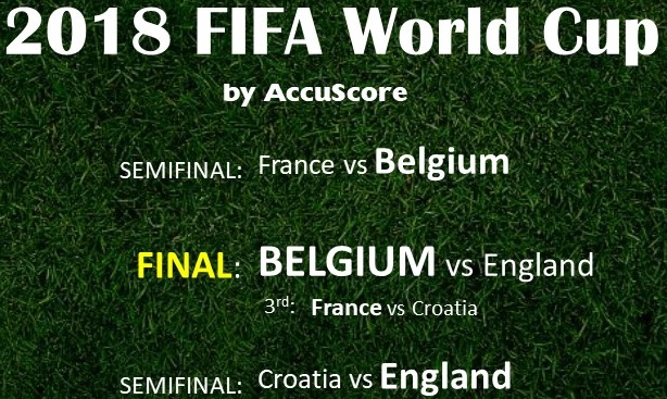 FIFA World Cup 2018 Semifinals by Accuscore